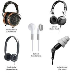 #Headphones explained