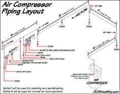 My compressed air piping layout air compressor piping in 2019 shop air compressor piping diagram bing images shop ideas Garage Tool Organization, Garage Tool Storage, Garage Tools, Shop Organization, Garage Shop, Garage Ideas, Garage Workshop Plans, Garage Accessories, Woodworking Shop Layout