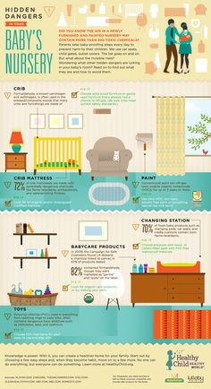 Hidden toxic dangers in a baby's nursery. Not the kind of thing we like looking at but...better to know.