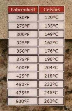 Fahrenheit To Celsius Chart Printable  Google Search  Garden