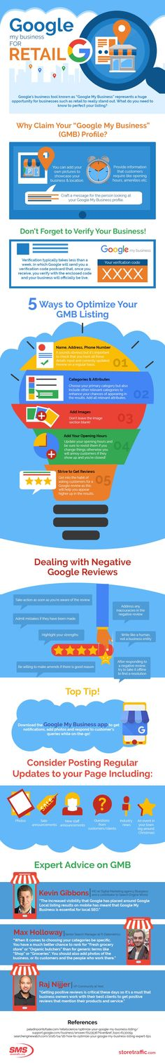 Google My Business For Retail - #infographic