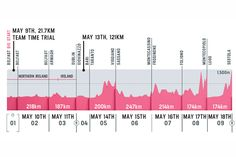 Giro d'Italia 2014: Week 1 Preview - Irish eyes are smiling A Grande Partenze on the Emerald Isle | The Giro d'Italia may be synonymous with the color pink, but for three days in May, green will be the color of the Italian race.