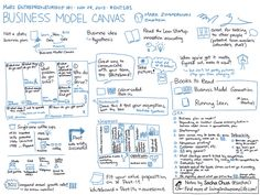 20121128 ENT101 Business Model Canvas - Mark Zimmerman by sachac, via Flickr