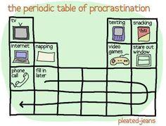 Periodic table - of procrastination