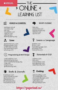 Education Discover The online learning list : coolguides school hacks college hacks school tips study College Hacks School Hacks College Life Vie Motivation Motivation To Study Productive Things To Do School Study Tips School Tips Law School Life Hacks Websites, Hacking Websites, Learning Websites, Useful Life Hacks, Learning Courses, Study Websites, Teaching Resources, Learning Tools, Online Learning Sites