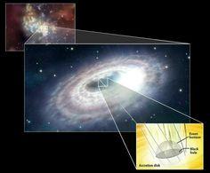 black holes general relativity quantum mechanics - photo #9
