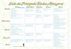 Liste des Principales Taches Menageres jorganisemonquotidien.com