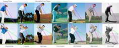 golf swing theory - Google-haku