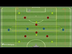 EJERCICIO SALIDA DE BALÓN. - YouTube Football Coaching Drills, Football Team, Soccer Training, Youtube, Exercises, Tech, Sport, Soccer Practice, Coaching