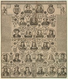 Genealogical tree of the English and Scottish royal houses, with James and Anne at the top, and 24 oval portraits of their ancestors connected by tendrils, with two panels of engraved text on either side.  1603 Engraving