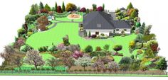 jak zaprojektować własny ogród - Szukaj w Google