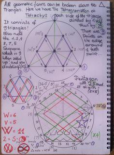 Tetragramaton Tetractys
