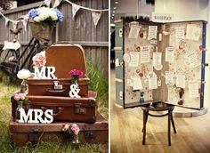 Ne dobd ki a régi bőröndöket!!! - Tudatosan Élők