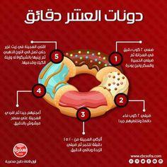 دونات ١٠ دقيقة Quick Recipes, New Recipes, Cooking Recipes, Arabian Food, Salty Foods, Gateaux Cake, Yummy Food, Tasty, Food Decoration