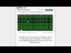 Binary Matrix Pro Signalsoftware binäre Optionen... #binarymatrixpro #signalsoftware #binaereoptionen