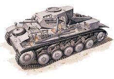 Panzer II - Tank Schematics/Blueprints - SUBSIM Radio Room Forums