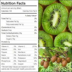 Kiwi #nutrition #facts