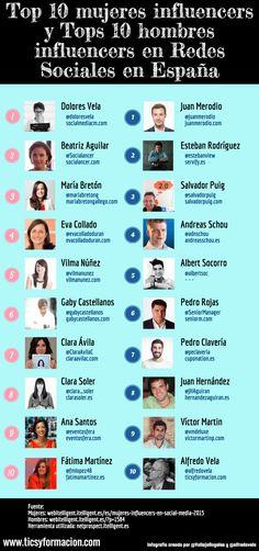 Top 10 influencers mujeres / Top 10 hombres en Redes Sociales España. #infografia