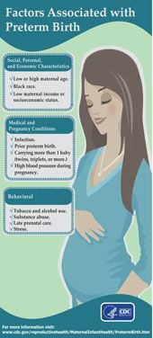 The preterm birth infographic gives some examples of factors associated with preterm birth by medical and pregnancy conditions, behavioral factors, and social, personal, and economic characteristics.