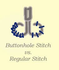 Buttonhole vs. Regular Stitch
