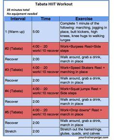 VEDA and Tabata HIIT Workout