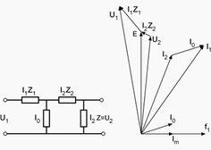 Corner-Grounded Delta System arrangement and voltage