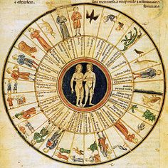 "Constellation of Gemini. De Temporibus - ""A treatise on magic and astrology"" Alfonso X The Wise 1283"