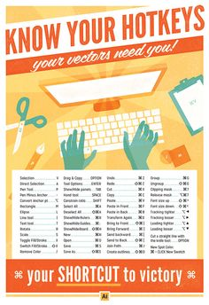 Graphic Design Poster Know Your Hotkeys by brigetteidesigns