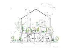 Resultado de imagen de CHIHARADA HOUSE