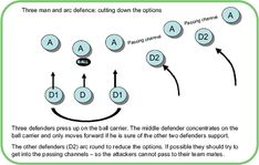Set up your rugby sevens defence | Rugby Coach Weekly Rugby Drills, Rugby Coaching, Rugby Sevens, 4 Life, Welsh, Tips, Welsh Language, Wales, Counseling