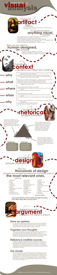 How to do a Visual Analysis- a 5 Step Process Infographic: It's been my experience that students approaching a visual analysis assume that they have to find a visual artifact that is overtly controversial (like a racy lingerie ad or using teenagers to sel High School Art, Middle School Art, Art Analysis, Classe D'art, Art Critique, Art Handouts, Art Criticism, Visual Literacy, Art Worksheets