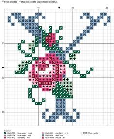 alfabeto celeste virgolettato con rosa: Y