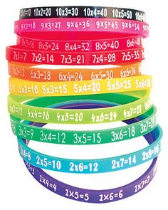 Multiplication Wrist Bands!!- Would be awesome to award these to students who pass off those facts!