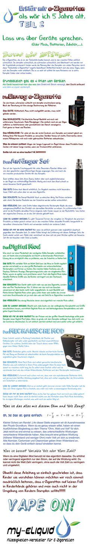 Aufbau der elektronischen Zigarette | e-Zigarette | Garden ...
