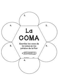 Signos de Puntuacion / Punctuation Posters in Spanish