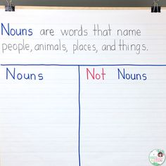 Frogs, Fairies, and Lesson Plans: 5 Noun Lessons You Need to Teach in Grade - Pa. Teaching Nouns, Student Teaching, Noun Anchor Charts, Craft Activities For Kids, Noun Activities, Activity Board, Activity Ideas, Nouns Worksheet, Reading Strategies