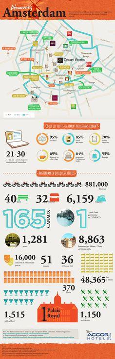 Infographie de Amsterdam par Accorhotels.com