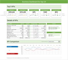 Project Management Dashboard Excel Template Free Awesome Free Excel Dashboard Templates Smartsheet – Teplates for Kpi Dashboard Excel, Executive Dashboard, Excel Dashboard Templates, Business Dashboard, Dashboard Examples, Dashboard Design, Financial Dashboard, Project Management Dashboard, Project Management Templates