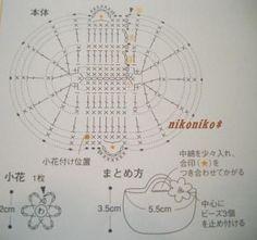 ミニマルシェバック 編み図♪