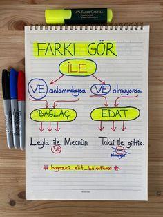 Learn Turkish Language, Study Techniques, History Education, Study Habits, Study Hard, School Notes, Yoga Routine, Study Notes, Mathematics