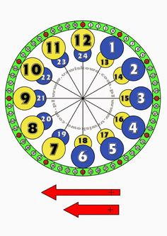 Clock Learning For Kids, Culture G, Classroom Expectations, Mathematics, Preschool, Teaching, 2nd Grades, Activities, Primary Classroom