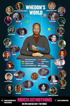 Much Ado About Nothing – The Whedonverse Much Ado Infograph.