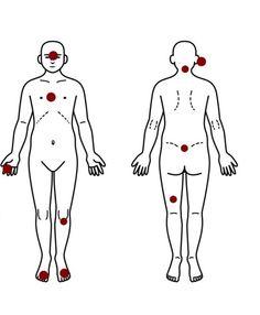 Kadim bir Çin tıbbı yöntemi olan akupunkturun bedendeki baskı noktalarına aküpresür noktaları adı verilir. Akupresür noktaları yüzyıllar boyunca şifa kaynağı olmuş ve iğnesiz akupunktur uygulamalarında olumlu sonuçlar vermiştir. Aküpresür uygulayıcıları, parmakları, avuç içleri ya da dirseklerini kullanarak bedendeki meridyenlerin geçtiği önemli noktalara masaj yaparak enerji akışın düzenlerler. Aşağıda sizlere verdiğimiz aküpresür noktalarına uygun şekilde masaj