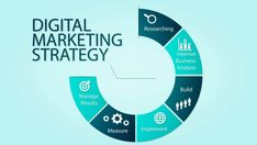 In the modern, Digital Marketing Strategy is a big part of your marketing strategy. Find out how to successfully create a what is digital marketing strategy Digital Marketing Strategy, Digital Marketing Business, Best Digital Marketing Company, Marketing Tactics, Marketing Training, Digital Marketing Services, Seo Services, Marketing Strategies, Online Business