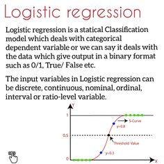 Machine Learning Deep Learning, Machine Learning Models, Statistics Math, 6 Sigma, Machine Learning Artificial Intelligence, Logistic Regression, Data Analytics, Data Science, Sociology