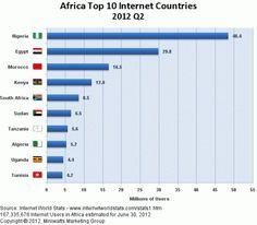 Rocket Internet's African e-commerce Jumia raises $ 26 million