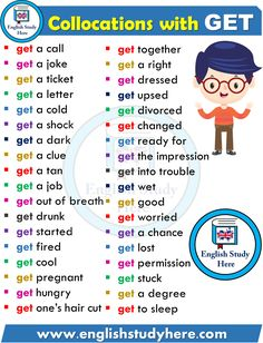 English Collocations with GET - English Study Here Teaching English Grammar, English Writing Skills, English Vocabulary Words, Learn English Words, English Language Learning, Learn English Speaking, English Vinglish, English Idioms, English Phrases