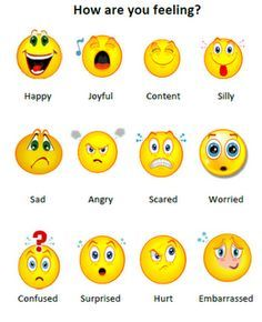 emotions chart for kindergarten - Google Search