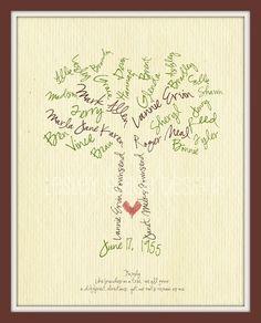 The cutest family tree idea!!