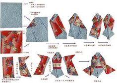 molde boneca japonesa - Pesquisa Google